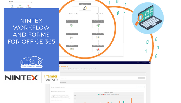 Nintex Workflow and Forms for Office 365