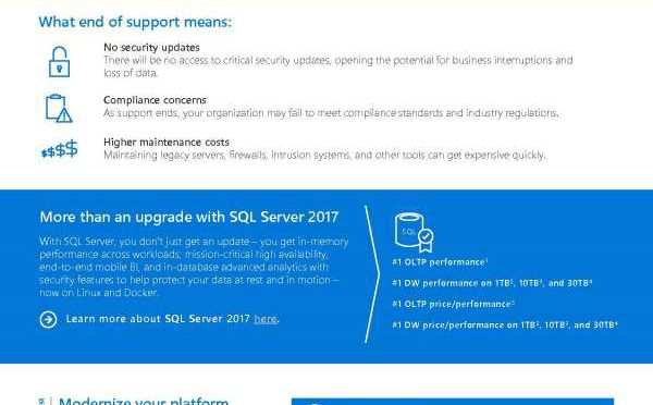 Upgrade to avoid end of support for SQL Server 2008