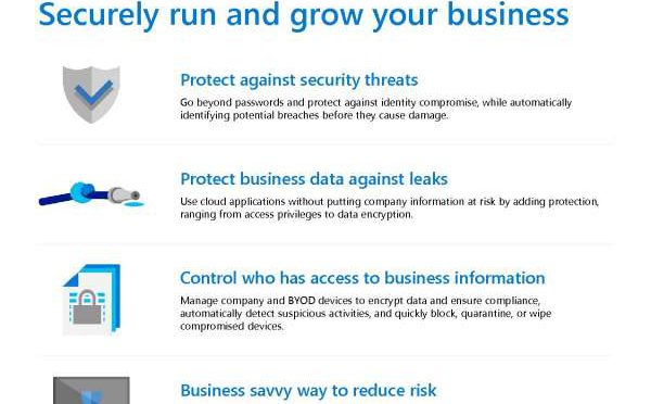 Securely run and grow your business – Microsoft 365 Protect your Business