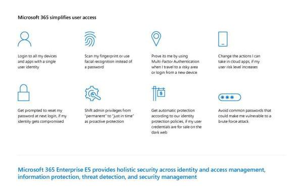 Microsoft 365 Holistic Security | Security | Employees | Bitscape Blog