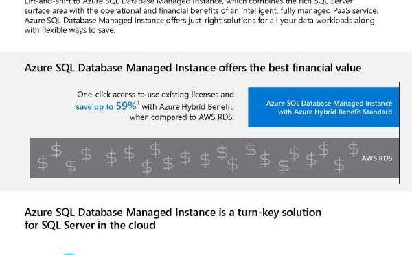 Discover the benefits of modernization and save with Azure SQL Database Managed Instance