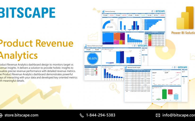 Product Revenue Analytics