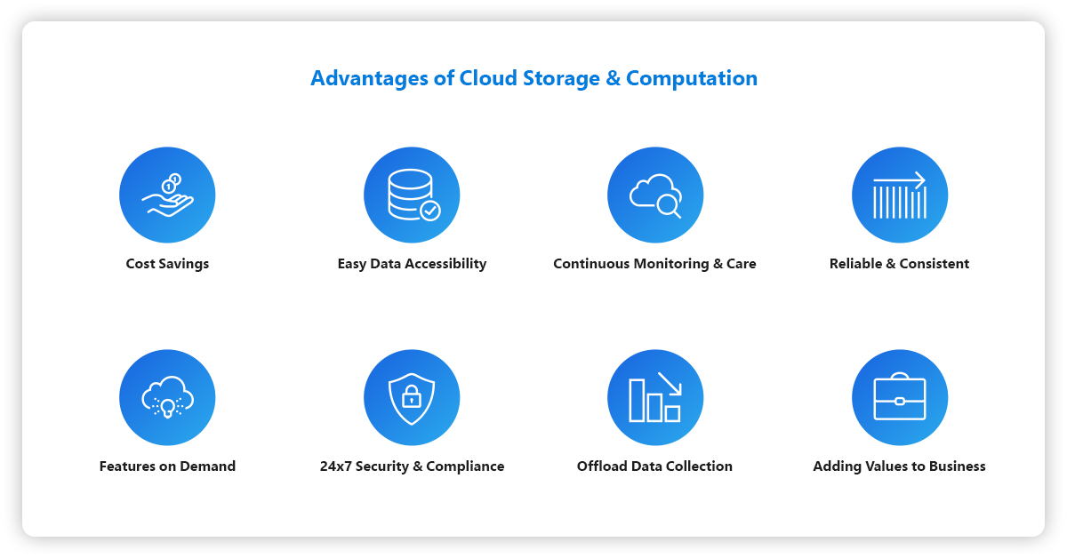 Cloud Storage & Computation
