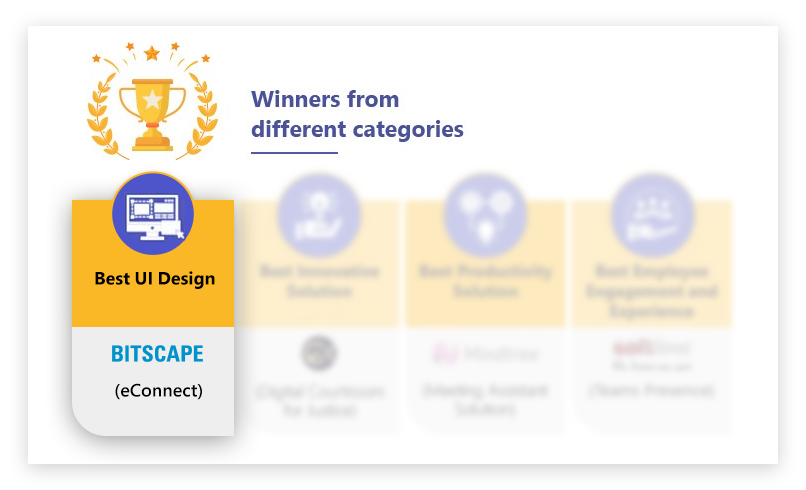 2.	Bitscape Won Trophy for the category Best UI Design