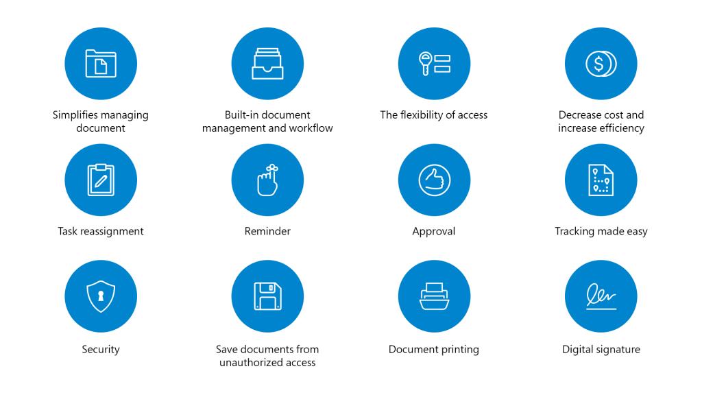 Document Management Sytem Features