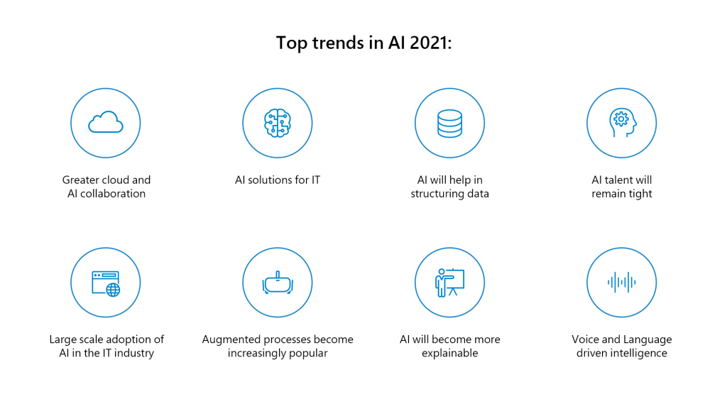 Image 1 Top Ai Trends